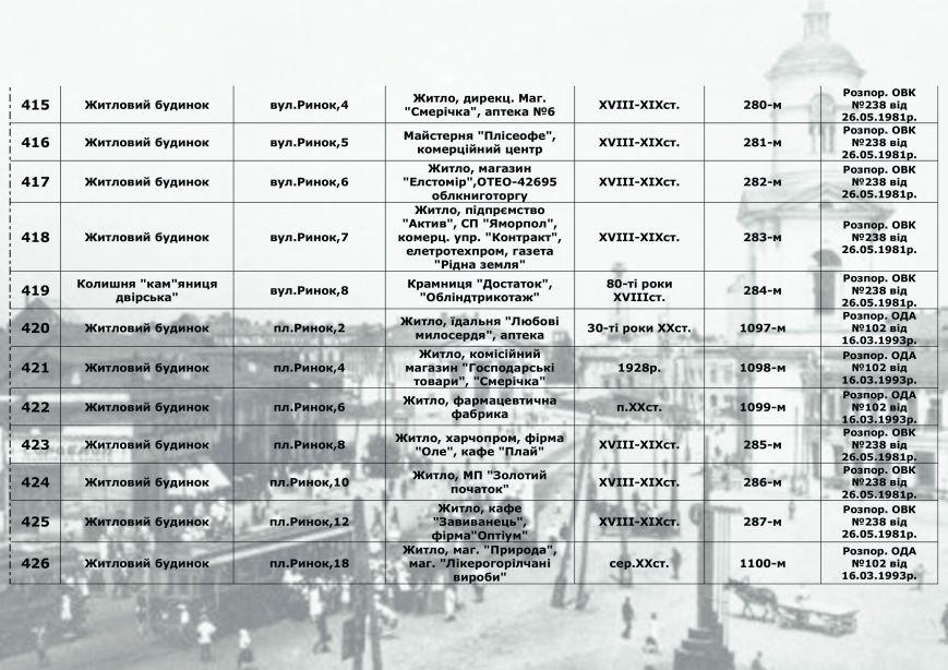 Влада міста радить франківцям, як утримувати пам'ятки архітектури, у яких вони проживають (СПИСОК), фото-30