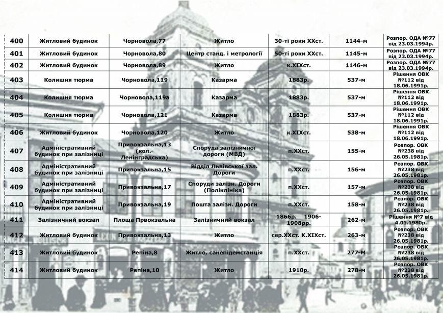 Влада міста радить франківцям, як утримувати пам'ятки архітектури, у яких вони проживають (СПИСОК), фото-29