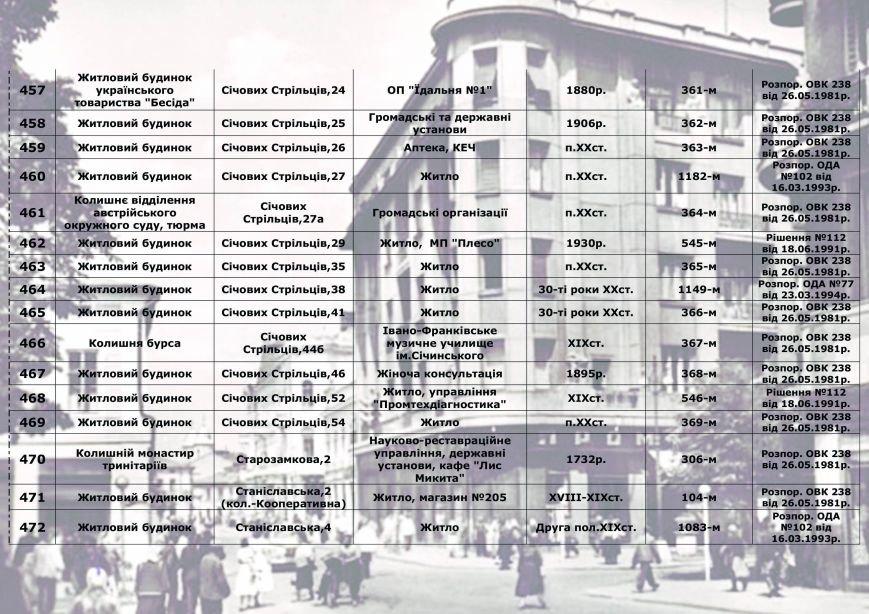 Влада міста радить франківцям, як утримувати пам'ятки архітектури, у яких вони проживають (СПИСОК), фото-33