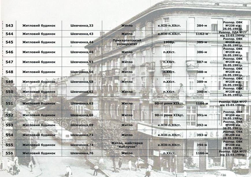 Влада міста радить франківцям, як утримувати пам'ятки архітектури, у яких вони проживають (СПИСОК), фото-39