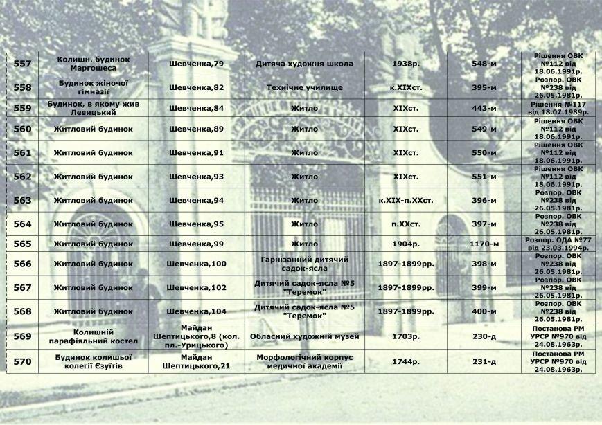 Влада міста радить франківцям, як утримувати пам'ятки архітектури, у яких вони проживають (СПИСОК), фото-40
