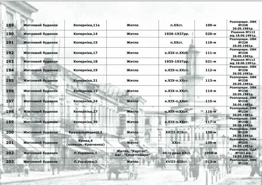 Влада міста радить франківцям, як утримувати пам'ятки архітектури, у яких вони проживають (СПИСОК), фото-14