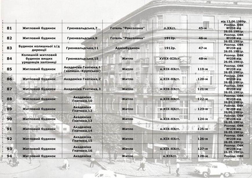 Влада міста радить франківцям, як утримувати пам'ятки архітектури, у яких вони проживають (СПИСОК), фото-6