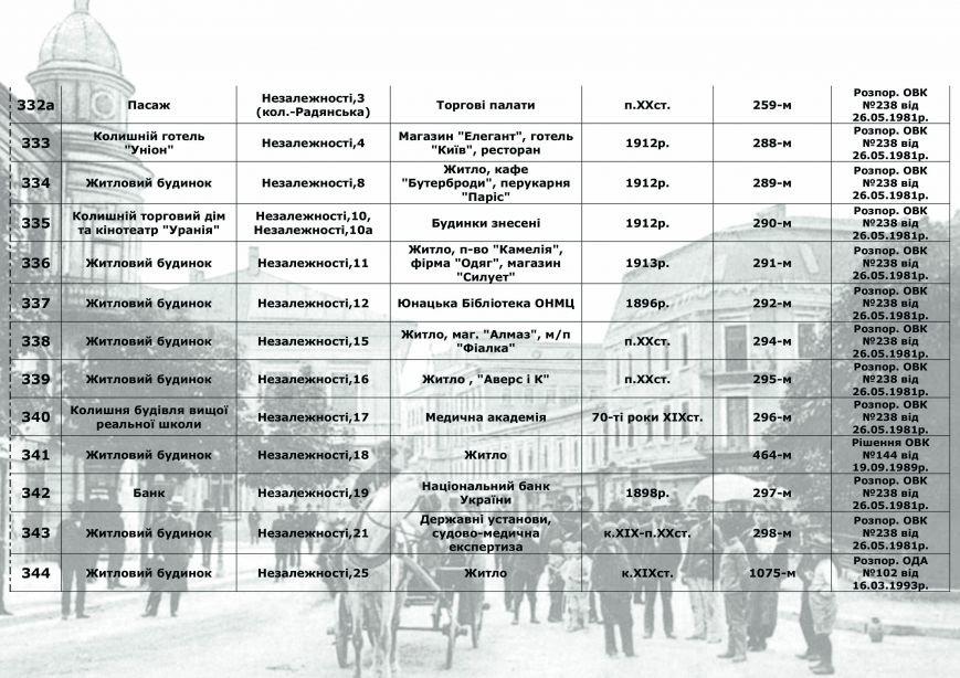 Влада міста радить франківцям, як утримувати пам'ятки архітектури, у яких вони проживають (СПИСОК), фото-24