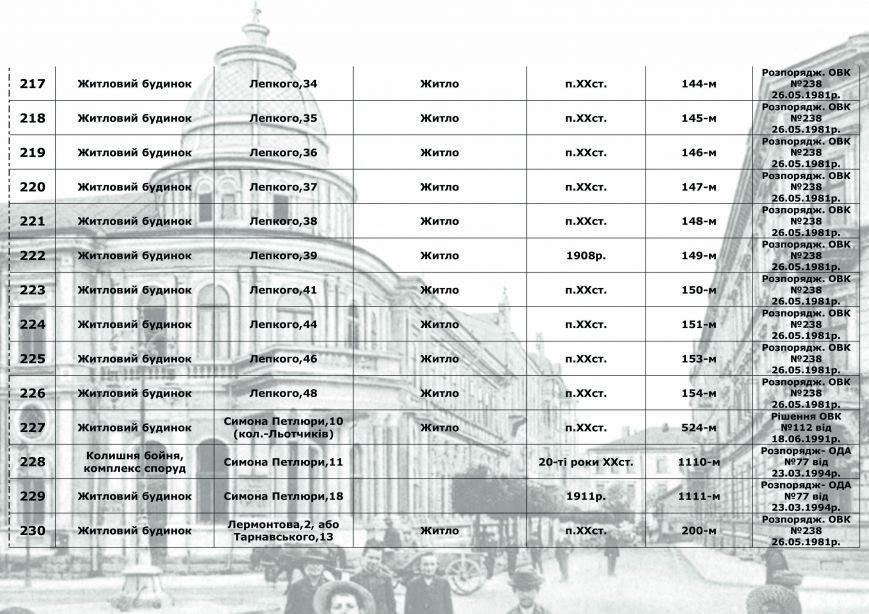 Влада міста радить франківцям, як утримувати пам'ятки архітектури, у яких вони проживають (СПИСОК), фото-16