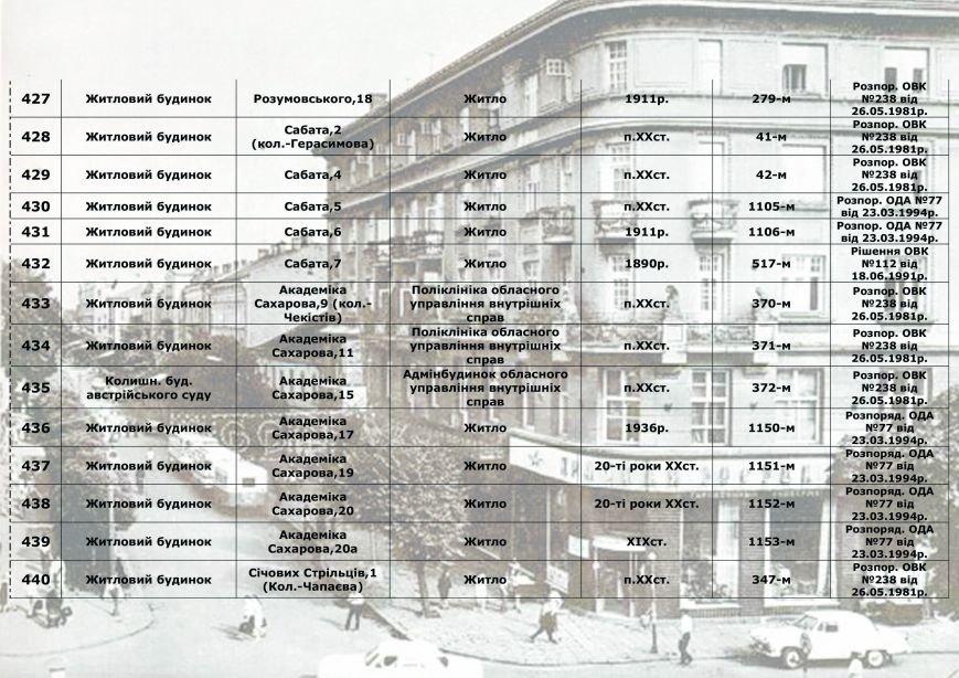 Влада міста радить франківцям, як утримувати пам'ятки архітектури, у яких вони проживають (СПИСОК), фото-31