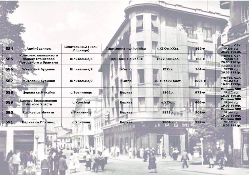 Влада міста радить франківцям, як утримувати пам'ятки архітектури, у яких вони проживають (СПИСОК), фото-42