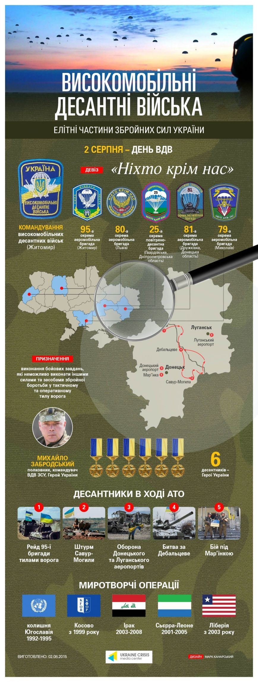 День ВДВ в Украине: второй год в боевой обстановке, фото-2
