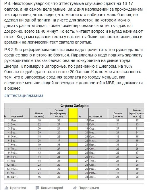 СЕЛИН2