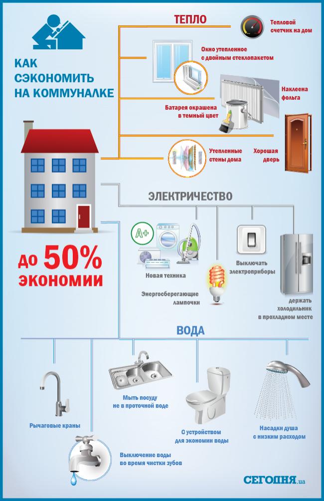 Украинцев учат экономить, фото-1