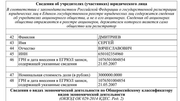 Кто нарушает закон и права жителей Южно-Сахалинска, фото-6
