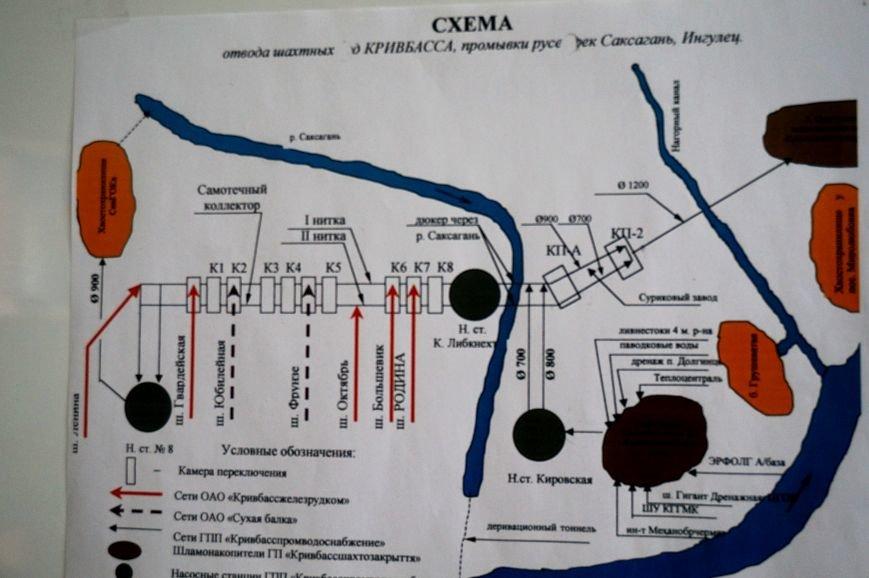 Криворожские эксперты нашли техническое решение для уменьшения сброса шахтных вод в речку Ингулец в 2  раза (ФОТО), фото-2