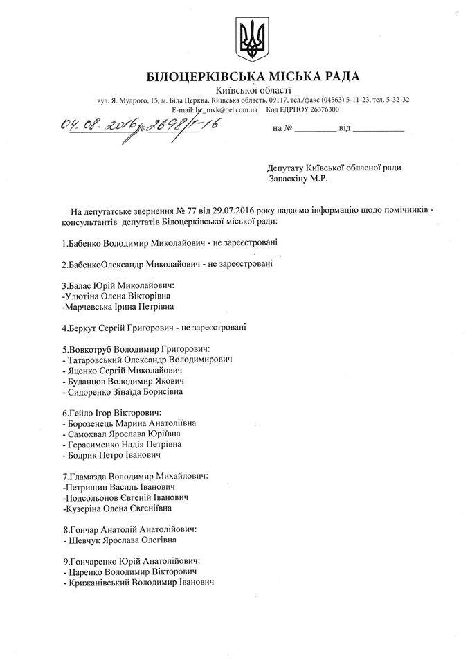 Документ: білоцерківському депутату допомагає Путін, фото-1