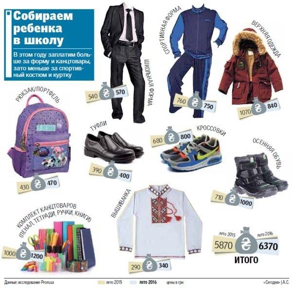 Как дешевле собрать ребенка в школу (ФОТО), фото-1