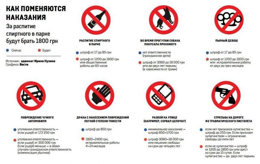 Употребление алкоголя в парках Славянска обойдется в 1800 гривен штрафа или 60 часов общественных работ, фото-1