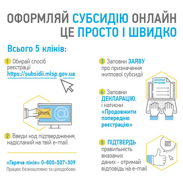 5 шагов интернет субсидии