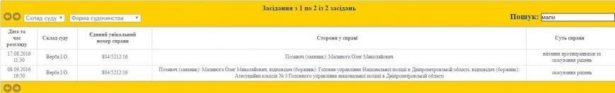 """Оперативность """"зашкаливает"""": На Днепропетровщине начались суды по искам не прошедших аттестацию полицейских, фото-4"""