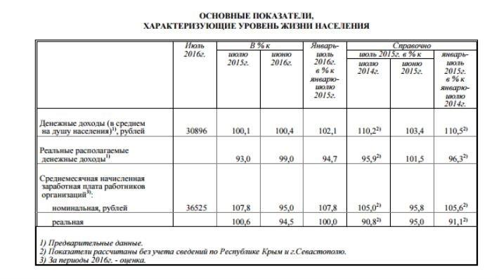 Сахалинский Пенсионный фонд России: пенсии не отберут, фото-1