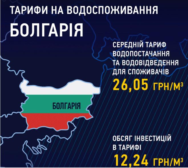 Тарифы на воду в Украине самые низкие - Гройсман, фото-1