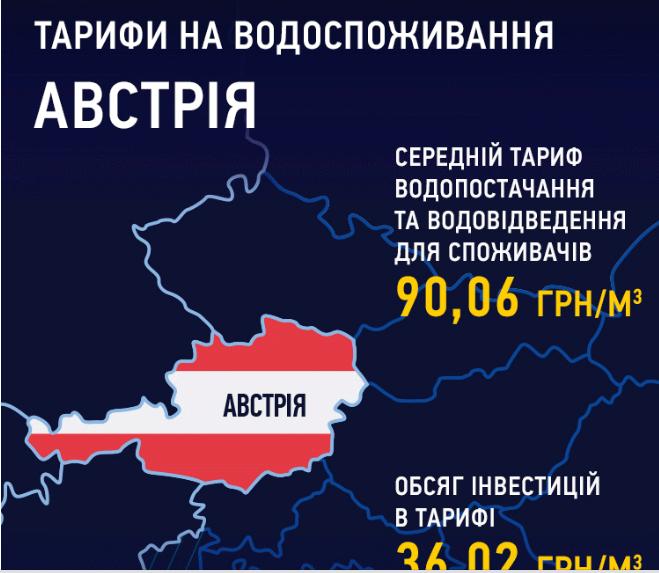 Тарифы на воду в Украине самые низкие - Гройсман, фото-3