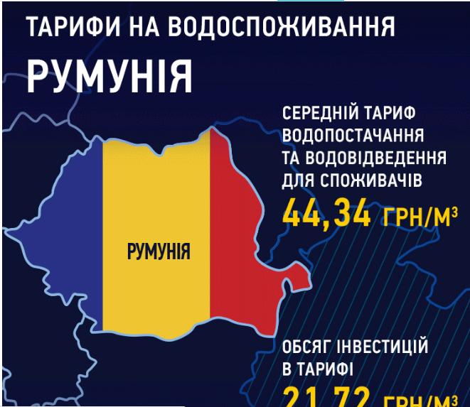 Тарифы на воду в Украине самые низкие - Гройсман, фото-4