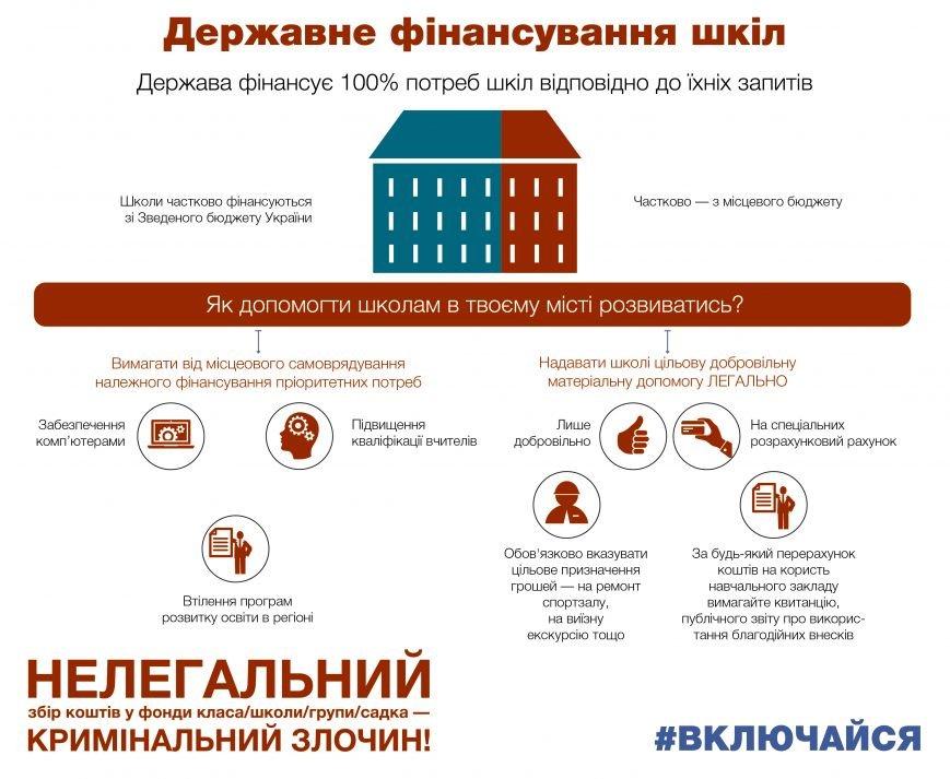 Iнфографiка_ВКЛЮЧАИ-СЯ_1_вересня_30.08.2016