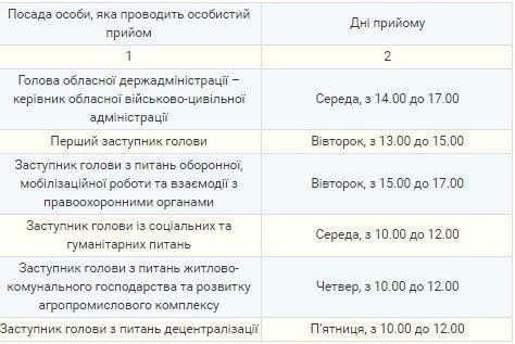 Северодончане могут попасть на приём к губернатору и его заместителям раз в неделю (график), фото-1