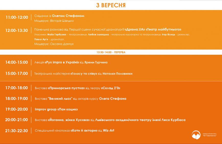 Ти мусиш спробувати: ТОП-10 ідей, як зробити вересень у Львові незабутнім (ФОТО), фото-3