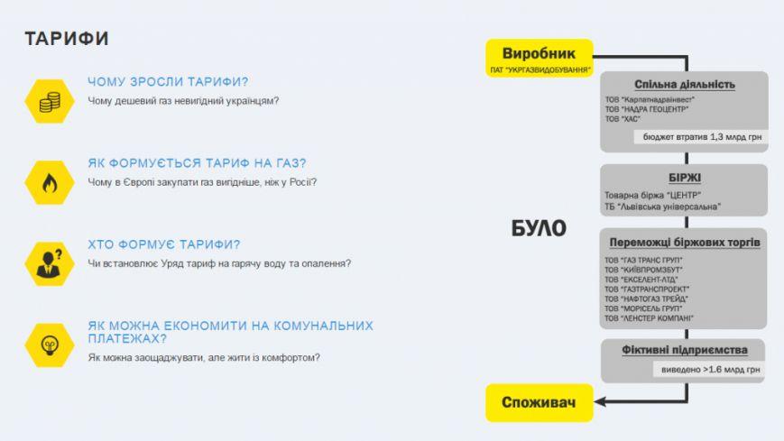 Информация о тарифах, субсидиях и коммунальных платежах теперь собрана на одном сайте, фото-1