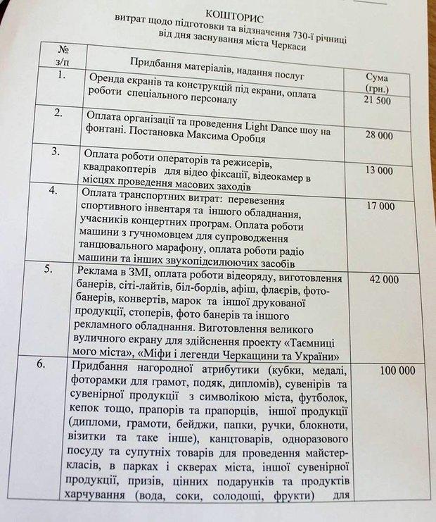 ДеньМіста-1