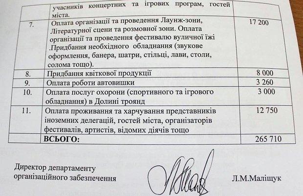 ДеньМіста-2