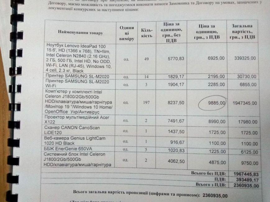 Обласна влада витратить на нові комп'ютери для шкіл майже 2 мільйони гривень. Фотофакт, фото-1