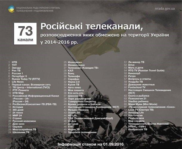 Украинцам запретили смотреть российские сериалы, фото-1