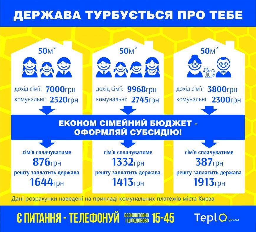 Субсид_я_виг_дно