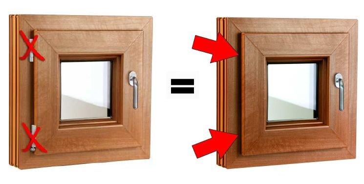 Окна со скрытыми петлями