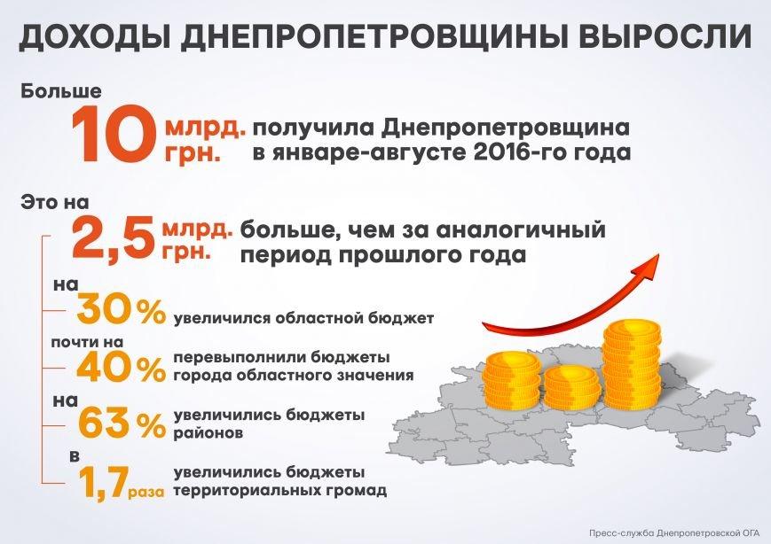 Бюджет_09.09.16_рус_01-01-1