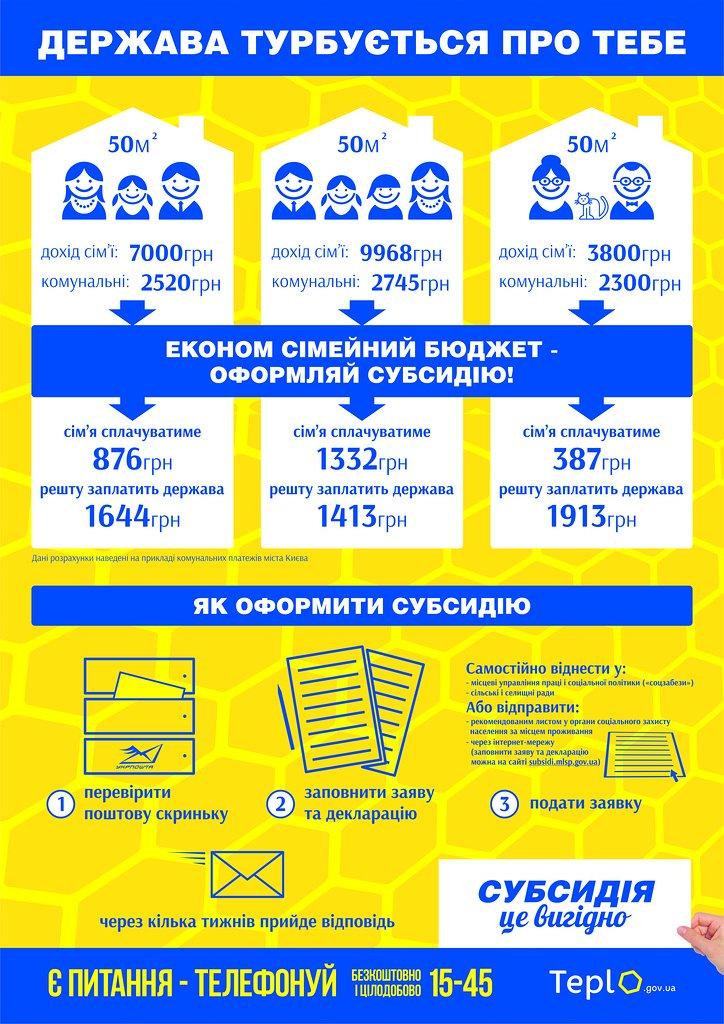 Інформація для конотопчан: як оформити субсидію (інфографіка), фото-1