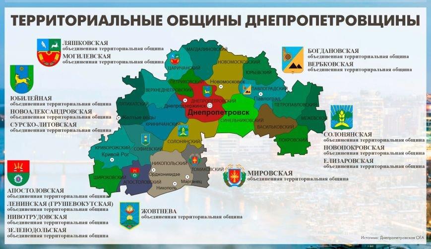 karta_gromad