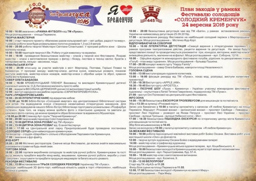 """""""Солодкий Кременчук"""": як не пропустити 58 цікавих і солодких заходів, конкурсів і рекордів за два дні, фото-1"""