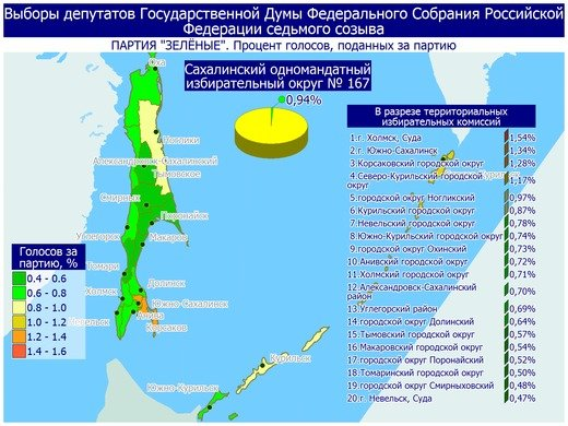 Поступили свежие данные предварительных итогов голосования в Сахалинской области, фото-14