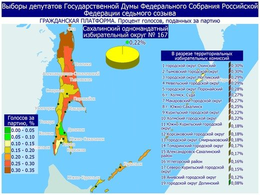Поступили свежие данные предварительных итогов голосования в Сахалинской области, фото-15