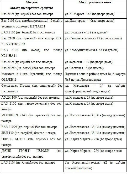 """Эпопея с сыктывкарскими """"брошенками"""" продолжается, фото-4"""