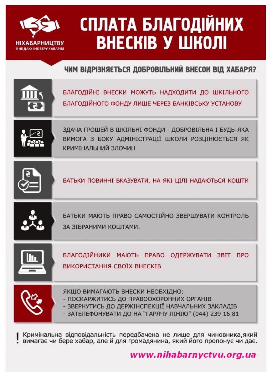 splata_blagodijnikh_vneskiv_gpg