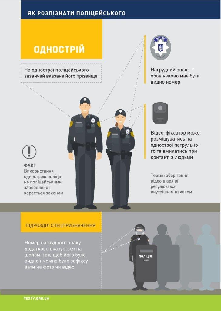 Что стоит помнить черниговцу при общении с патрульным полицейским? Инфографика, фото-2