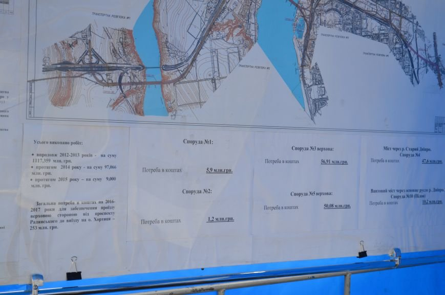Что говорил Гройсман о запорожских мостах, - ФОТО, ВИДЕО, фото-5