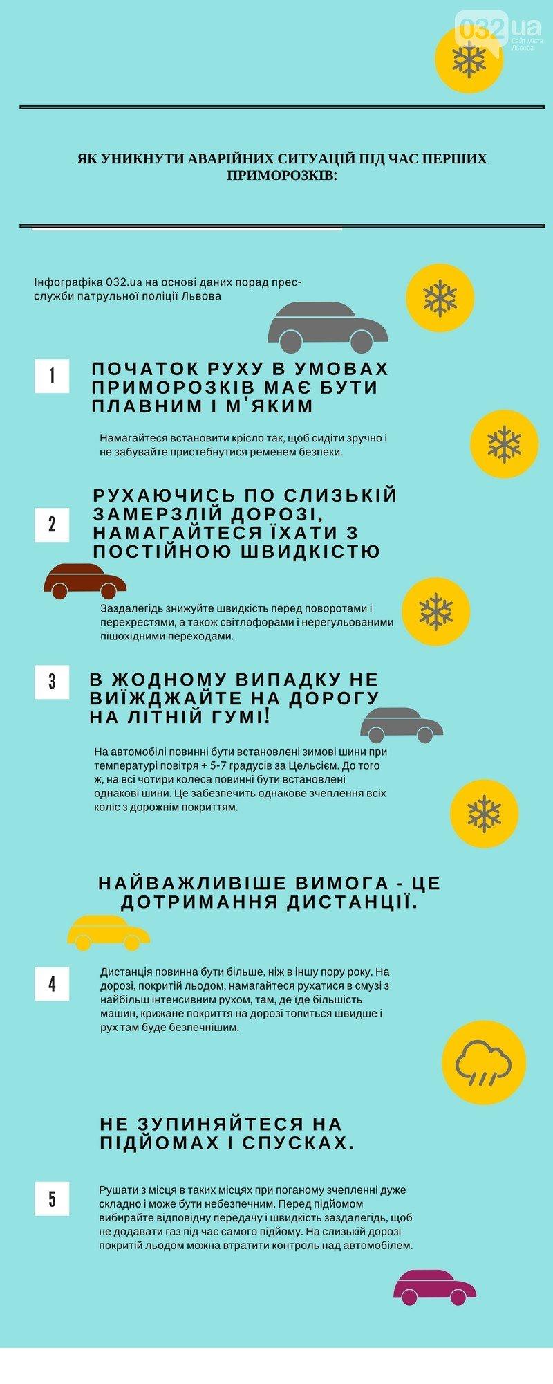 За вчорашній день на Львівщині сталося 93 ДТП, фото-1