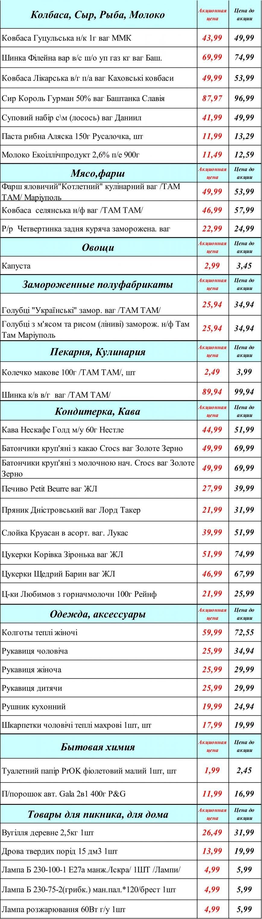 """14-16 октября """"Удар по ценам"""" в Там Там, фото-4"""