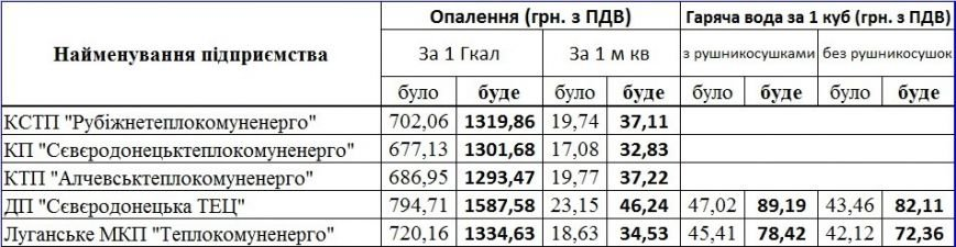 9 луганск
