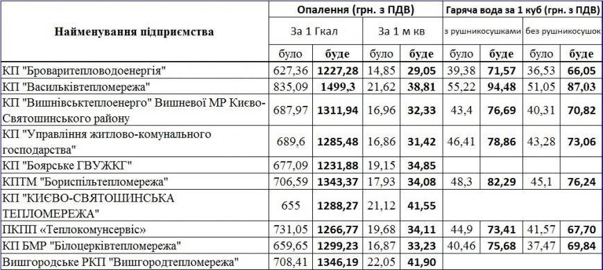 0 киевская