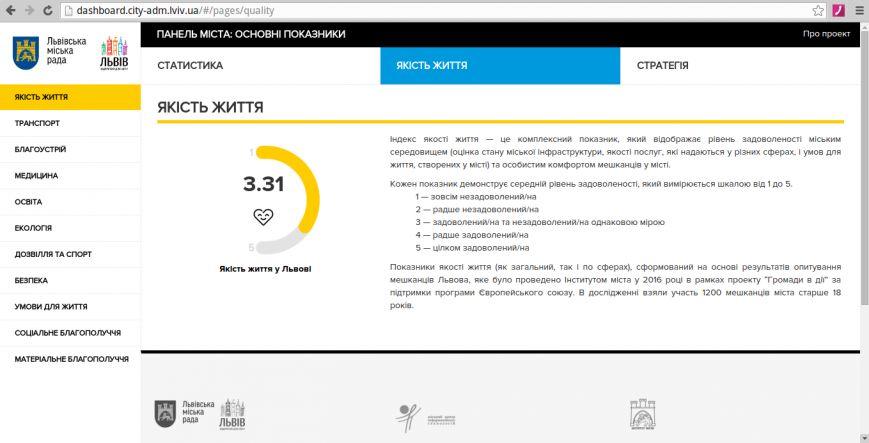 У Львові презентували відкриту платформу про основні показники розвитку міста (ВІДЕО), фото-2